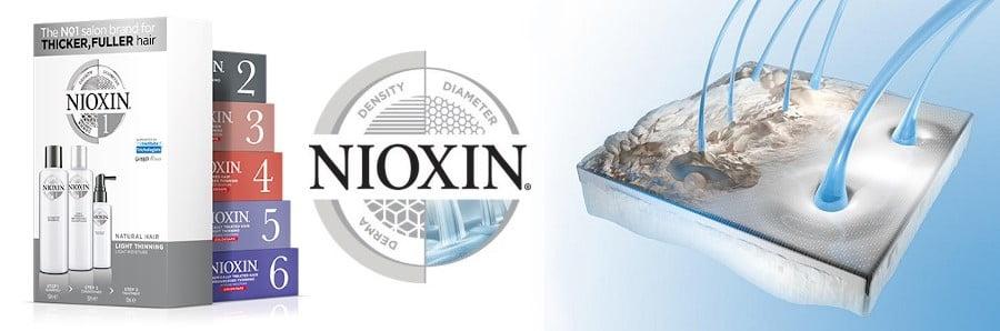 NIOXIN priemonės nuo plaukų slinkimo pigiau