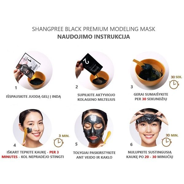SHANGPREE Black Premium Modeling Mask naudojimo instrukcija