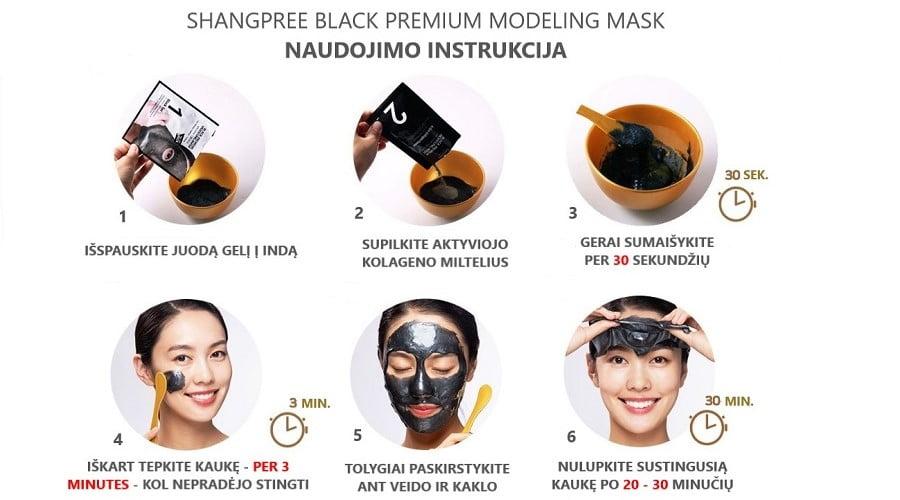 veido kaukės SHANGPREE Black Pemium Modeling Mask naudojimo instrukcija