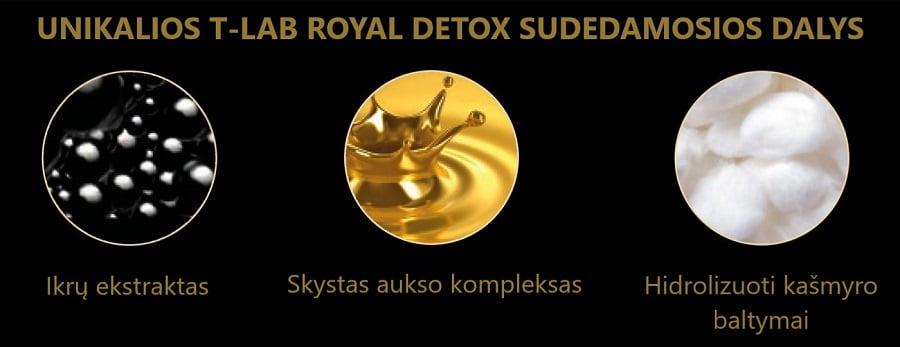 Unikalios T-Lab Royal Detox sudedamosios dalys