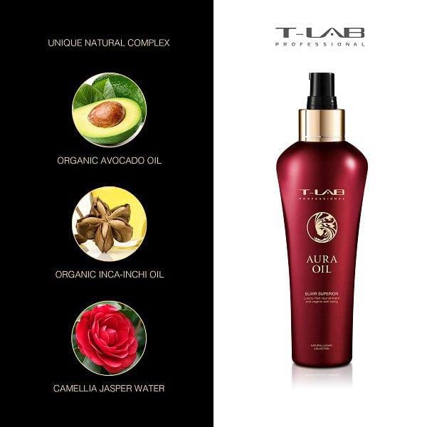 T-Lab-AURA-OIL-Elixir-sudetis